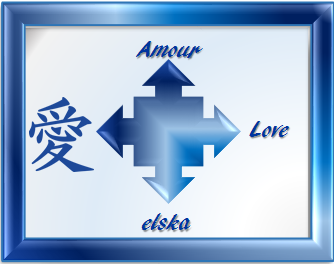 Blue framed Work of emotional Compass with blue Needle instead of geographic Directions shows Term Love in four different Languages written in blue colored Font Faces